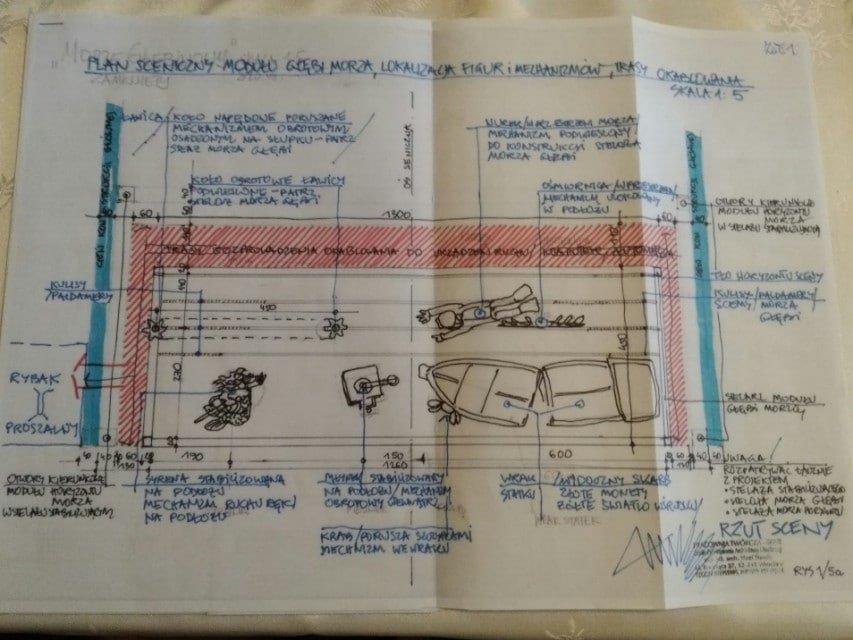 Rozbudowa ruchomej szopki 6 - Rybak, nurek i ośmiornica, czyli rozbudowa Ruchomej szopki